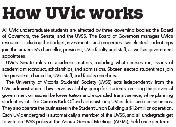 feature_UVic
